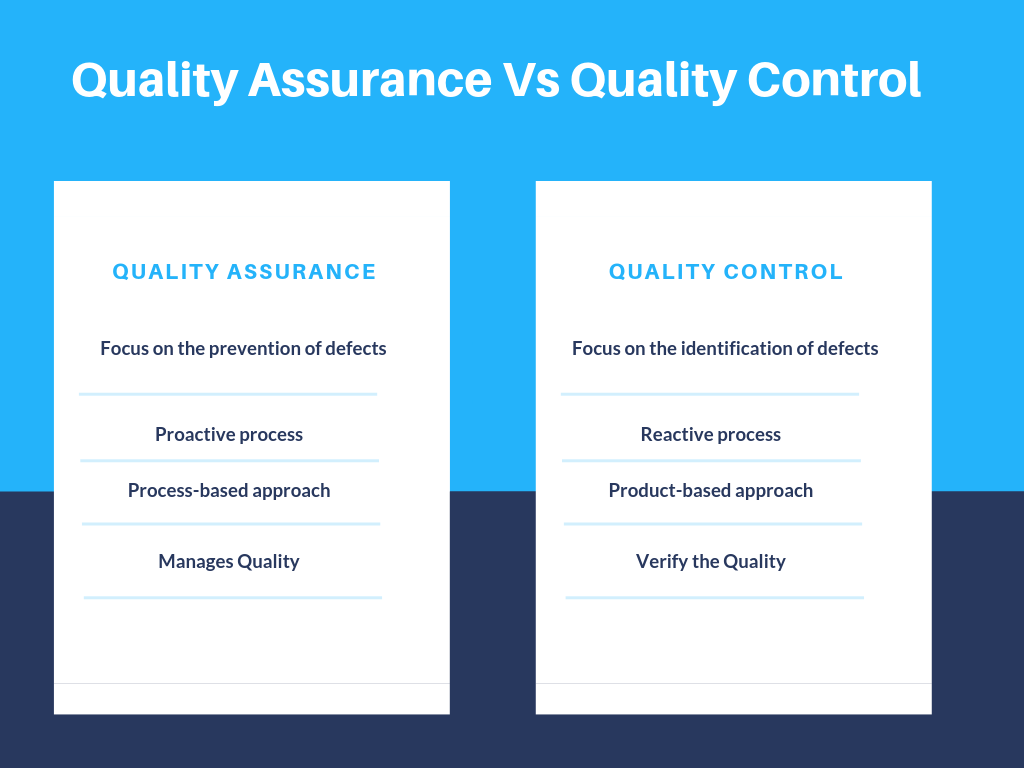 Quality Assurance vs Quality Control Differences